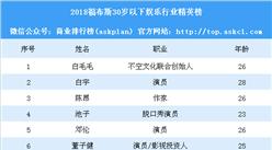 2018福布斯30歲以下娛樂行業精英榜:除了楊紫張一山還有誰?(附榜單)