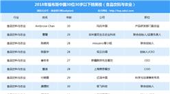 2018年福布斯中國30位30歲以下精英排行榜(食品飲料與農業行業)