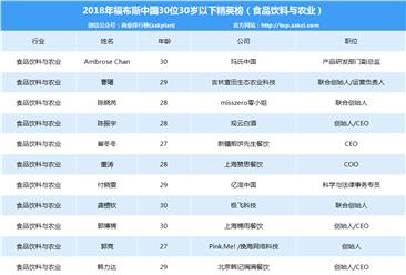 2018年福布斯中国30位30岁以下精英排行榜(食品饮料与农业行业)