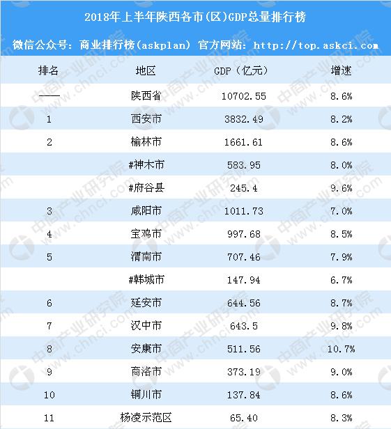 杨凌的经济总量_杨凌职业技术学院