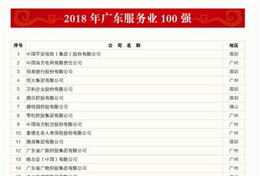 2018年广东服务业100强排行榜