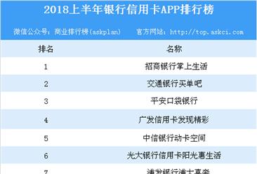 2018上半年信用卡APP排行榜