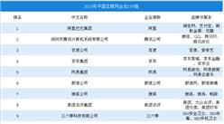 政策利好互聯網行業發展  2018年互聯網行業政策匯總一覽(表)