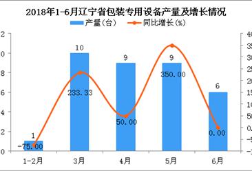 2018年上半年辽宁省包装专用设备产量及增长情况分析
