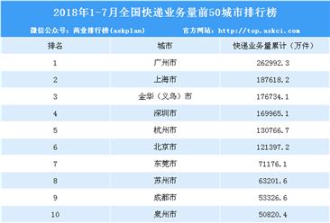 2018年1-7月快递业务量50城市排名:广州第一(附榜单)