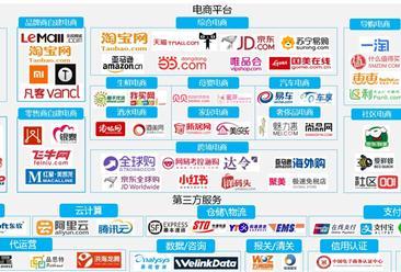 2018年第2季度中国网络零售数据分析:同比增长34.3%