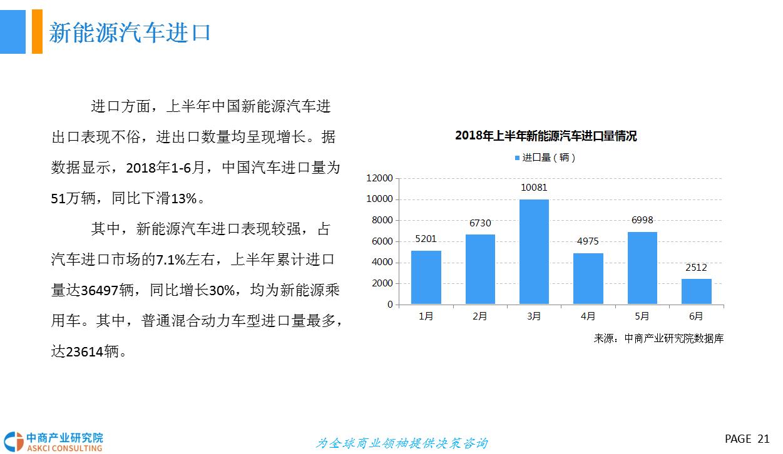2018年中国汽车热管理行业发展前景研究报告