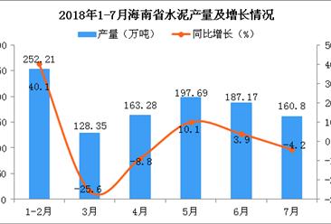 2018年1-7月海南省水泥产量及增长情况分析:同比增长3.9%(附图)