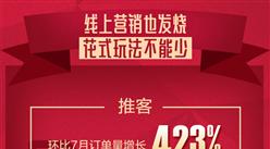 苏宁818战绩亮眼:全渠道订单量同比增155% 拼购订单3天破1000万(附图表)