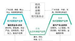 粵港澳大灣區產業結構布局分析(附圖表)