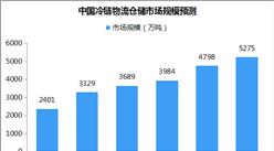 中国冷链物流仓储市场预测分析:2018年市场规模将超5200万吨(附图表)