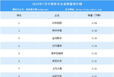 2018年7月中国客车企业销量排行榜(TOP10)