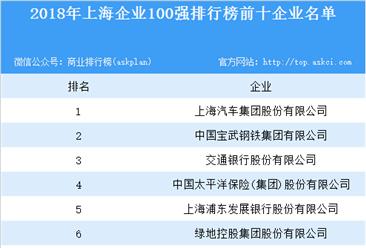 2018年上海100强企业排行榜