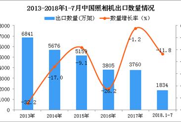2018年1-7月中国照相机出口数量及金额增长情况分析(附图表)