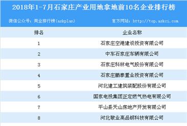 产业地产情报:2018年1-7月石家庄产业用地拿地前10名企业排行榜