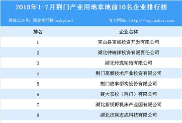 产业地产情报:2018年1-7月荆门产业用地拿地前10名企业排行榜