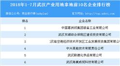 产业地产情报:2018年1-7月武汉市产业用地拿地前10名企业欧赔博彩威廉希尔官网