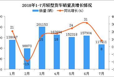 2018年1-7月轻型货车销量及增长情况分析:销量超百万辆 同比增长14.55%