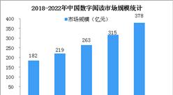 2018年中国数字阅读市场规模及发展趋势预测(图)
