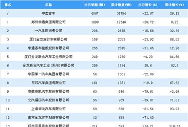 2018年1-7月中型客车企业销量排行榜TOP30