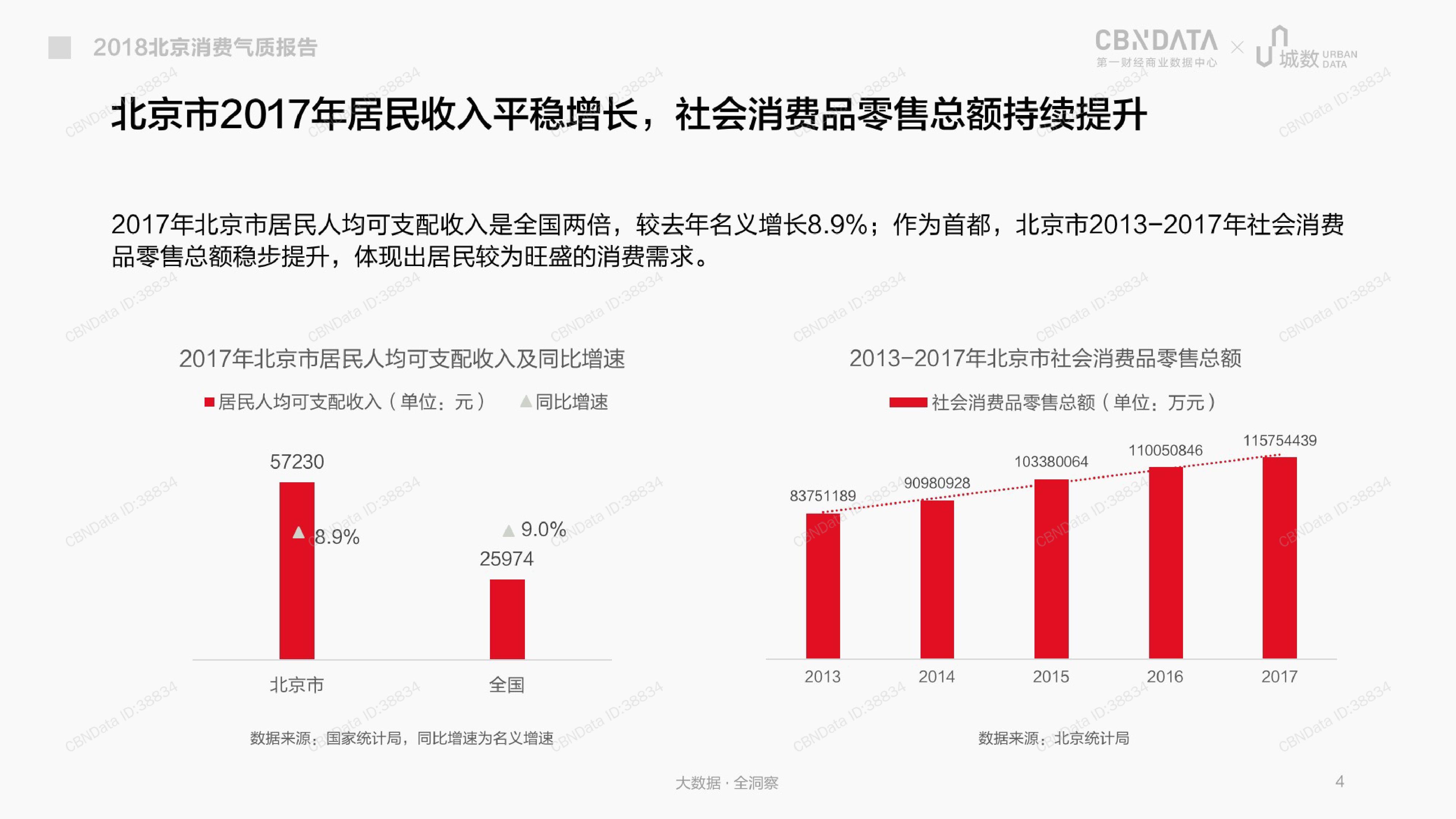 2019脸部护理套装排行_2018年北京消费市场报告:唇膏/口红、香水及面部