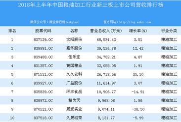 2018年上半年中国粮油加工行业新三板上市公司营收排行榜