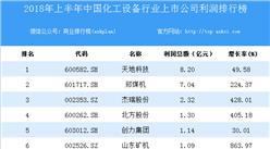 2018上半年中国化工设备行业上市公司利润排行榜