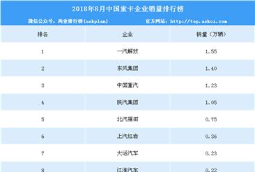 2018年8月中國重卡企業銷量排行榜(TOP10)