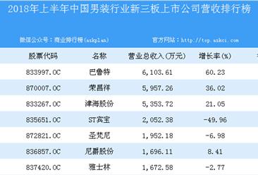 2018年上半年中国男装行业新三板上市公司营收排行榜