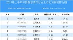 2018上半年中国装修装饰行业上市公司利润排行榜