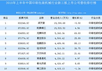 2018年上半年中国印刷包装机械行业新三板上市公司营收排行榜