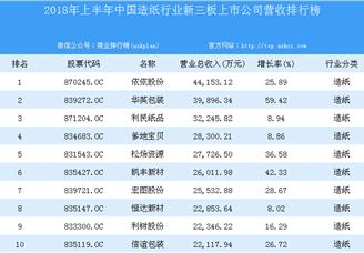 2018年上半年中国造纸行业新三板上市公司营收排行榜