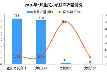 2018年7月重庆力帆轿车分车型产销量分析:力帆620稳居第一