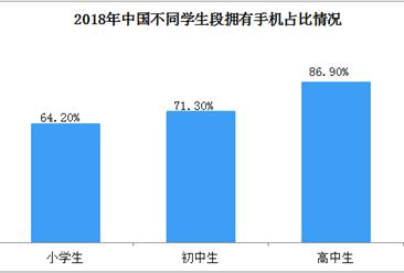 调查显示微信为中国青少年获取新闻信息第一渠道  使用率高达84.6%