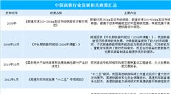 廣深港高鐵車票昨日已開售   政策助力高鐵行業高速發展(附高鐵政策一覽)