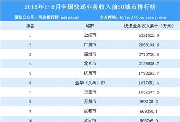 2018年1-8月50城市快递业务收入排名:上海/广州/深圳前三(附排名)