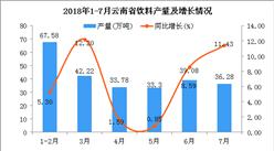 2018年1-7月云南省饮料产量为252.24万吨 同比增长6.6%