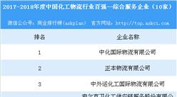 2017-2018年度中国化工物流行业百强排行榜