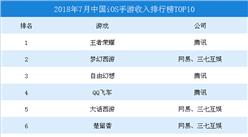 2018年7月永利国际娱乐iOS手游收入排行榜TOP10