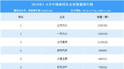 2018年1-8月中国乘用车企业销量排行榜(TOP15)