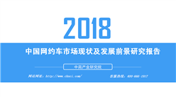 2018年中國網約車市場現狀及發展前景研究報告(全文)