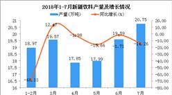 2018年1-7月新疆饮料产量为114.72万吨 同比下降28.73%