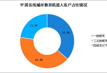 蓝火计划教育机器人研究院落户厦门 中国教育机器人行业市场前景广阔