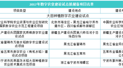 2017年数字农业建设试点项目汇总一览(表)
