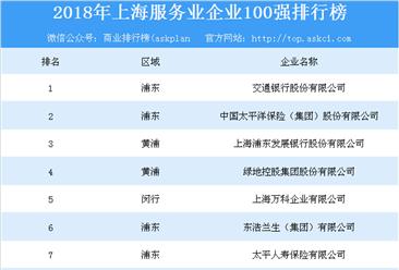 2018年上海服务业企业100强排行榜