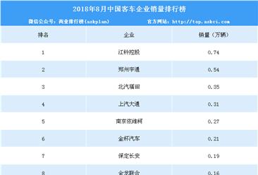 2018年8月中国客车企业销量排行榜(TOP10)
