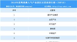 2018年度粤港澳人气产业园区运营商排行榜(TOP10)