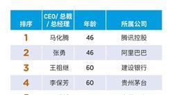 2018福布斯中国上市公司最佳CEO排行榜:马化腾第一 茅台李保芳第四(附榜单)