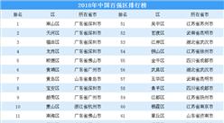 2018年中国百强区榜单出炉:东部地区表现抢眼  广东包揽前六强(附完整榜单)