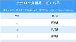 贵州14个贫困县(区)脱贫摘帽(附名单)